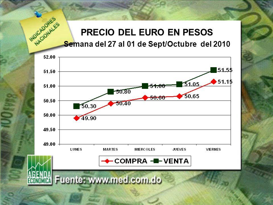 PRECIO DEL EURO EN PESOS Semana del 27 al 01 de Sept/Octubre del 2010
