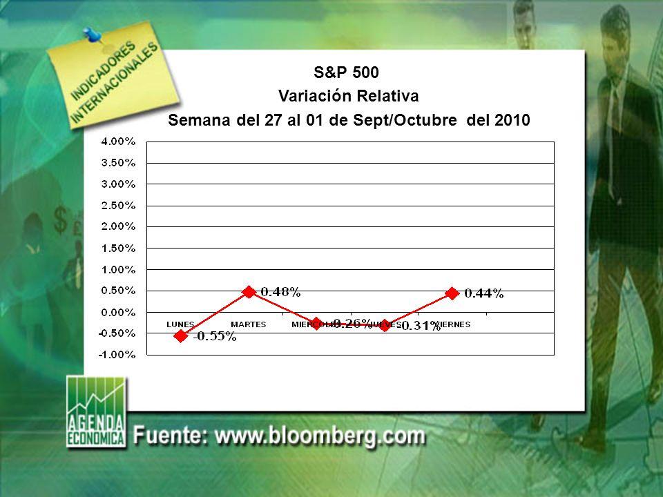 S&P 500 Variación Relativa Semana del 27 al 01 de Sept/Octubre del 2010