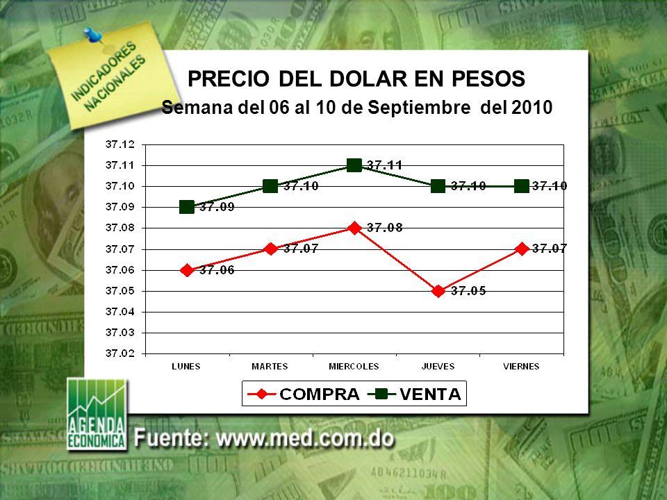 PRECIO DEL EURO EN PESOS Semana del 06 al 10 de Septiembre del 2010