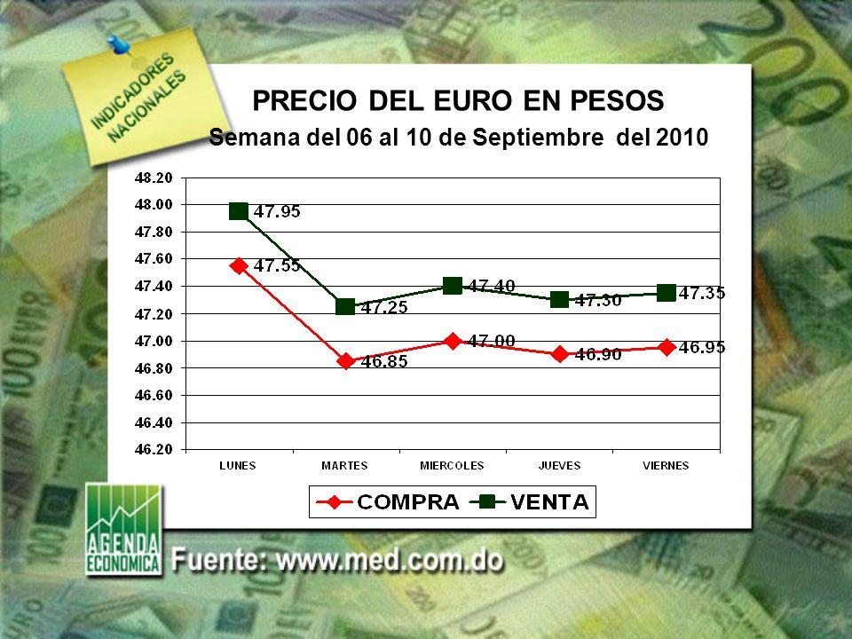 TASAS DE INTERES EN PESOS Semana del 06 al 10 de Septiembre del 2010