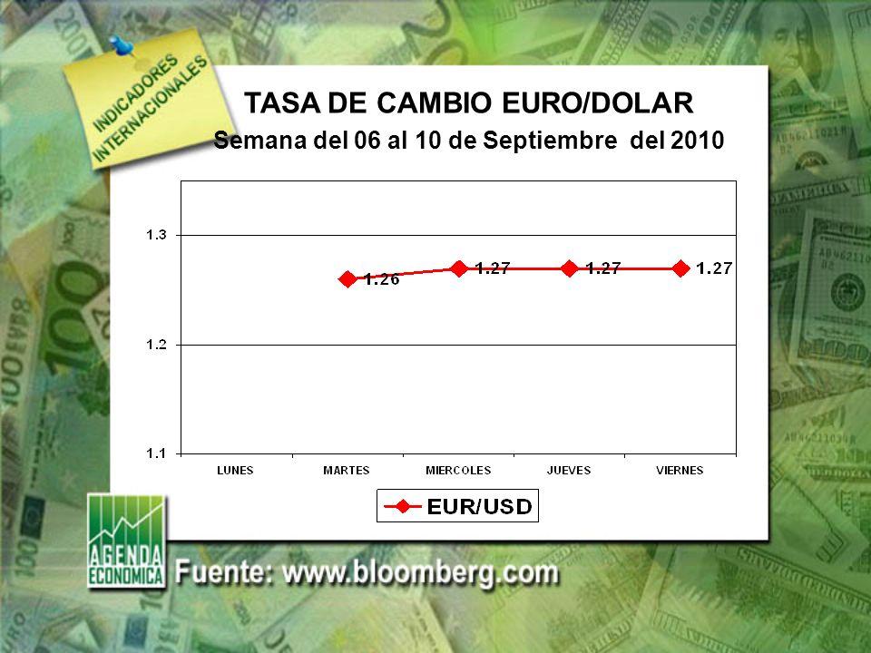 TASA DE CAMBIO EURO/DOLAR Semana del 06 al 10 de Septiembre del 2010
