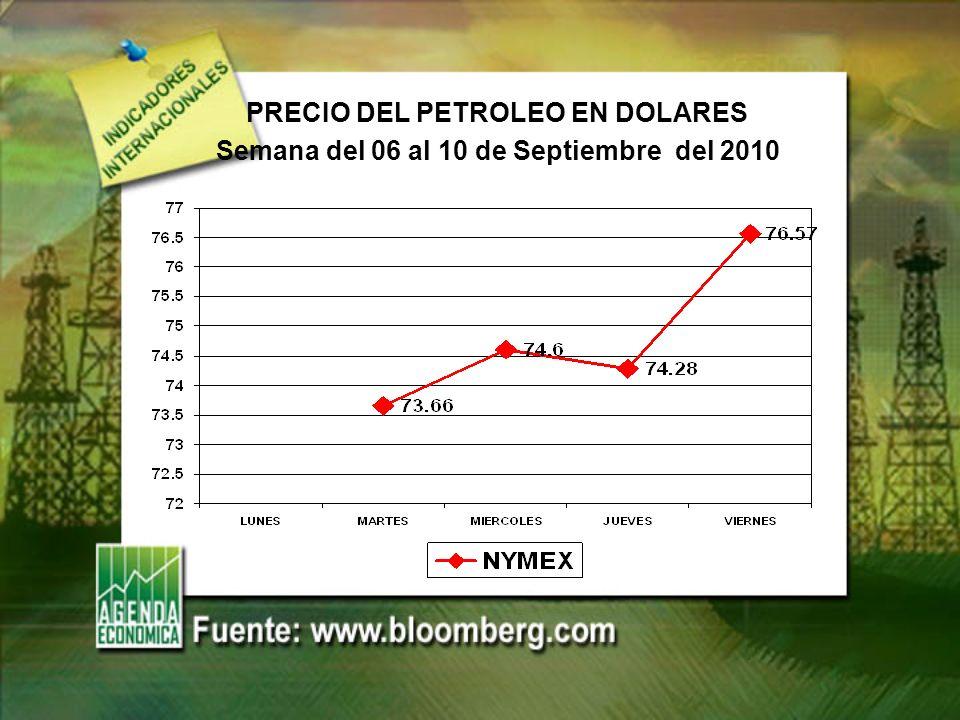 PRECIO DEL PETROLEO EN DOLARES Semana del 06 al 10 de Septiembre del 2010