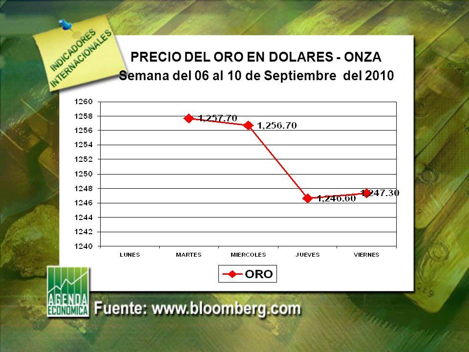 PRECIO DEL ORO EN DOLARES - ONZA Semana del 06 al 10 de Septiembre del 2010