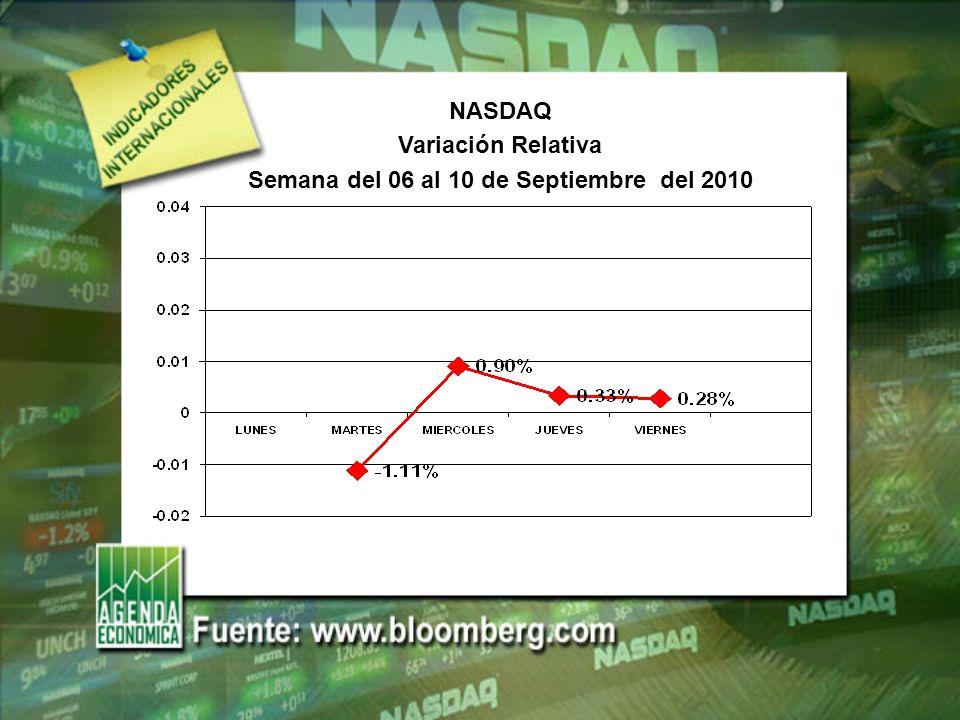 NASDAQ Variación Relativa Semana del 06 al 10 de Septiembre del 2010