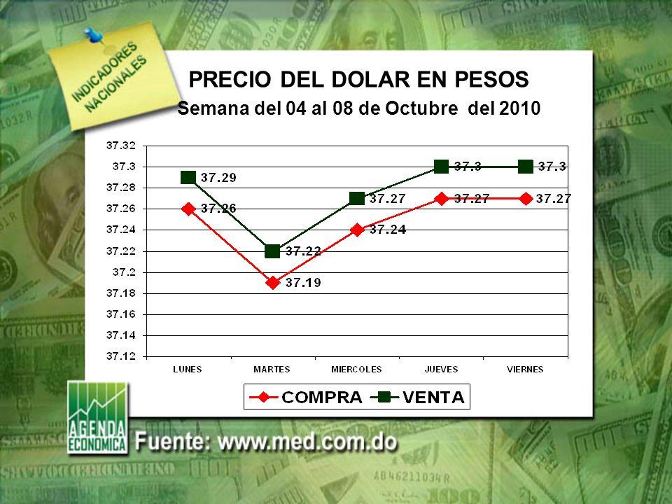 PRECIO DEL DOLAR EN PESOS Semana del 04 al 08 de Octubre del 2010