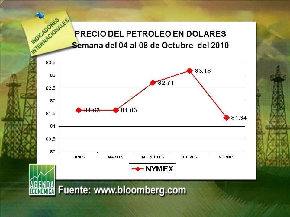 PRECIO DEL PETROLEO EN DOLARES Semana del 04 al 08 de Octubre del 2010