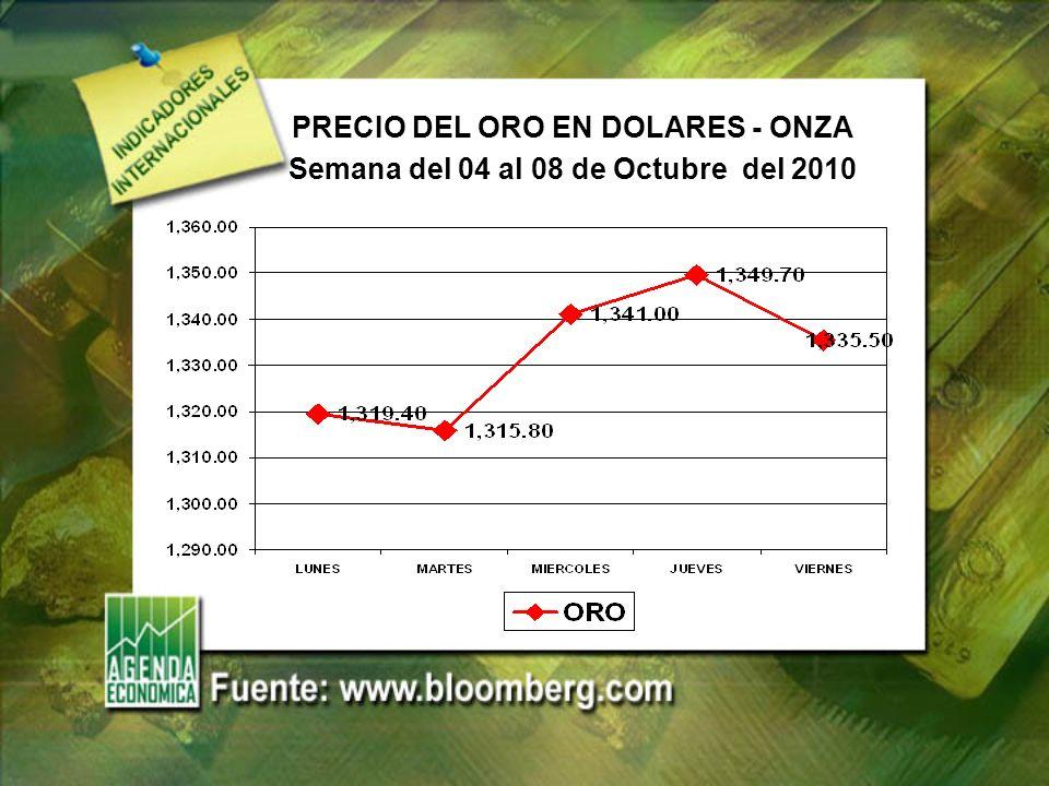 PRECIO DEL ORO EN DOLARES - ONZA Semana del 04 al 08 de Octubre del 2010
