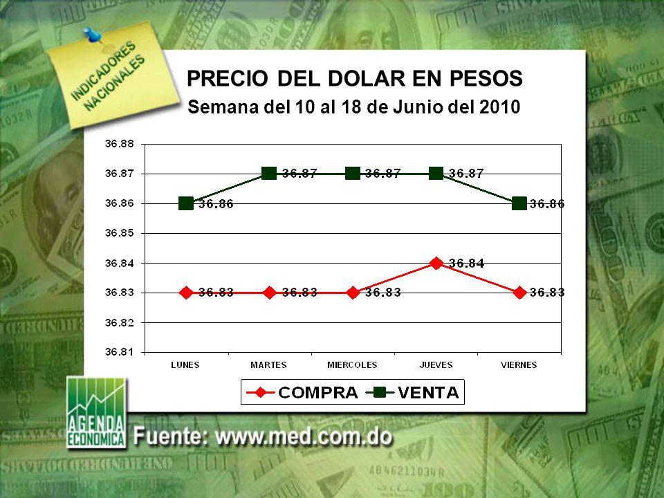 PRECIO DEL DOLAR EN PESOS Semana del 10 al 18 de Junio del 2010
