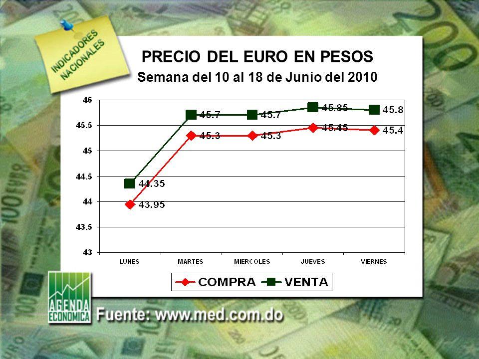 PRECIO DEL EURO EN PESOS Semana del 10 al 18 de Junio del 2010