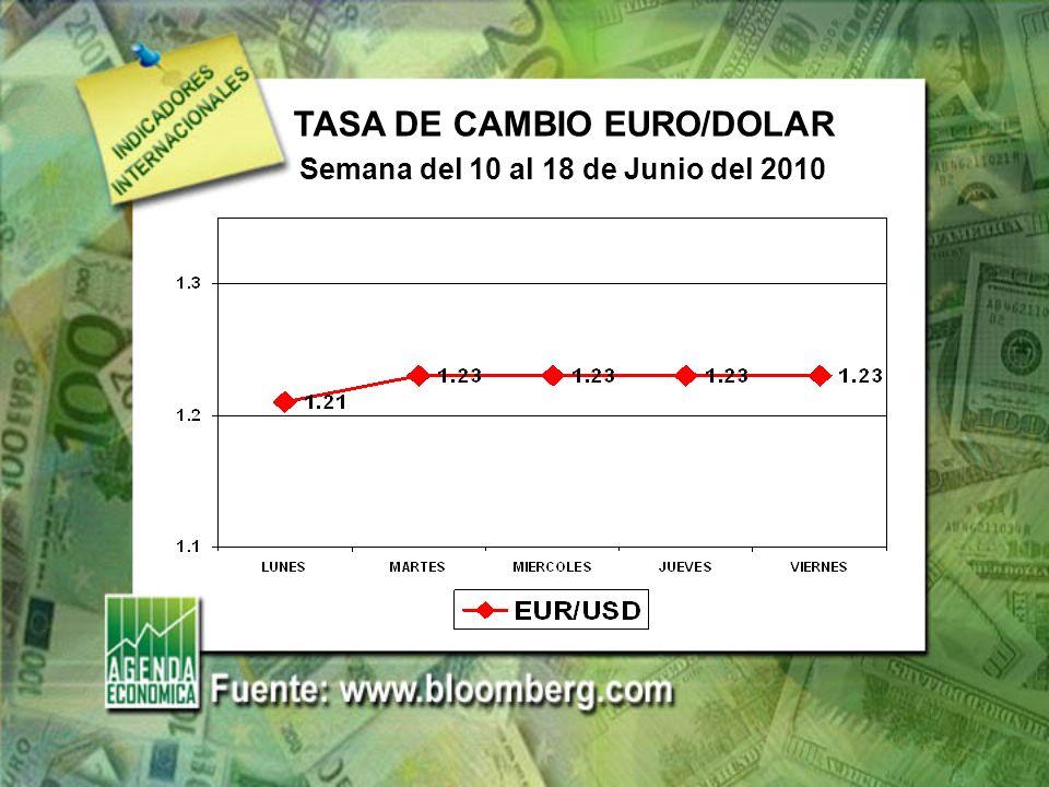 TASA DE CAMBIO EURO/DOLAR Semana del 10 al 18 de Junio del 2010