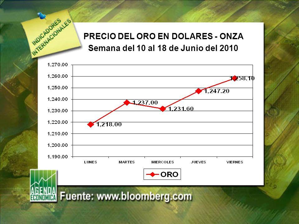 PRECIO DEL ORO EN DOLARES - ONZA Semana del 10 al 18 de Junio del 2010