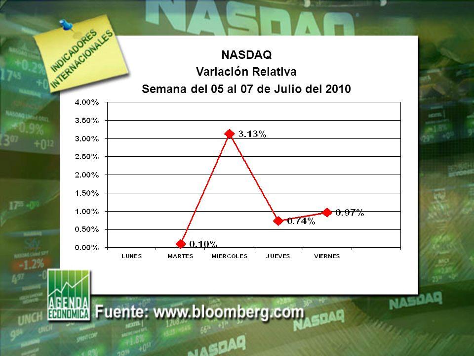 NASDAQ Variación Relativa Semana del 05 al 07 de Julio del 2010