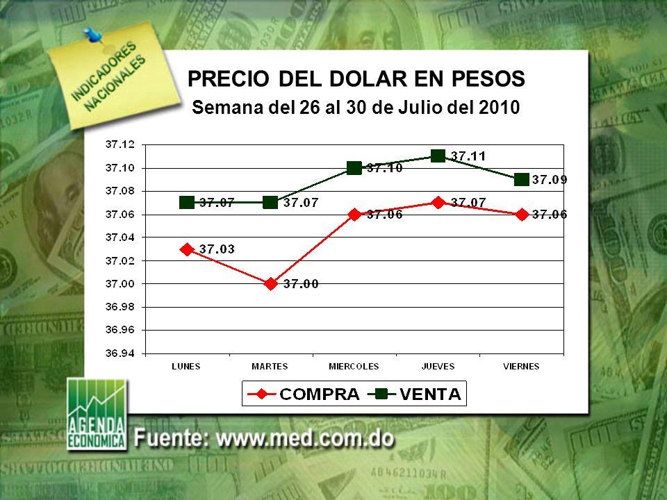 PRECIO DEL DOLAR EN PESOS Semana del 26 al 30 de Julio del 2010