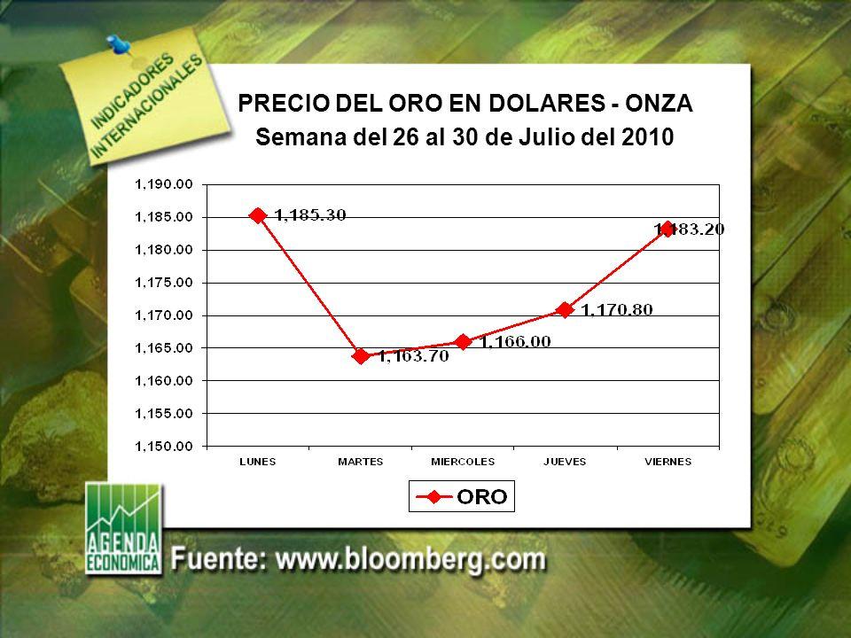 PRECIO DEL ORO EN DOLARES - ONZA Semana del 26 al 30 de Julio del 2010