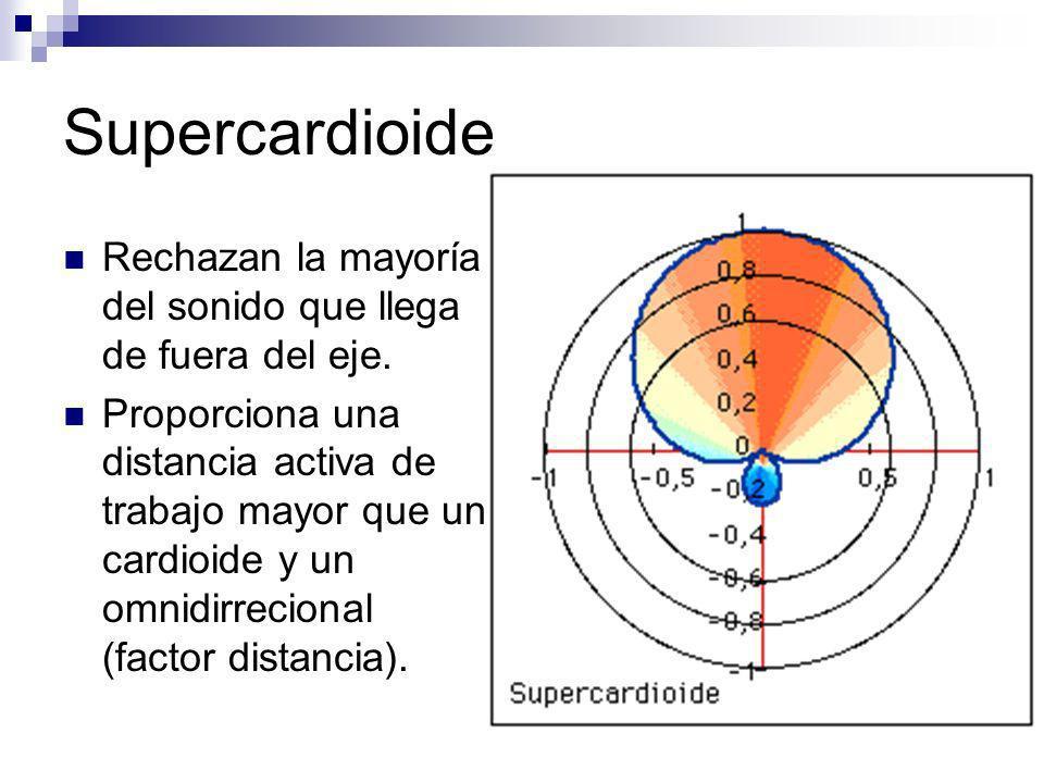 Supercardioide Rechazan la mayoría del sonido que llega de fuera del eje. Proporciona una distancia activa de trabajo mayor que un cardioide y un omni