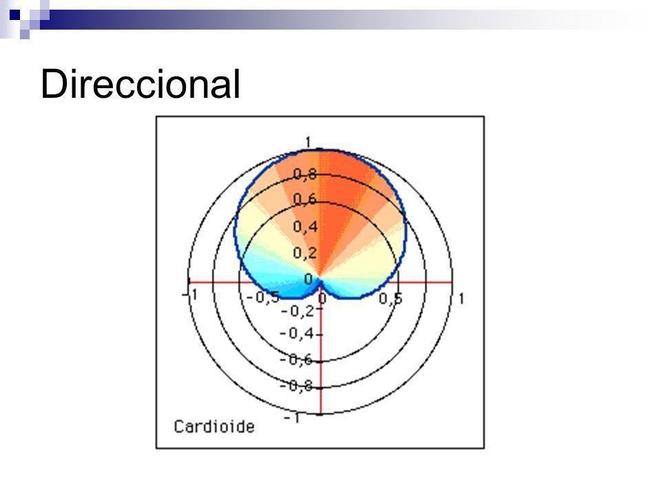 Supercardioide Rechazan la mayoría del sonido que llega de fuera del eje.