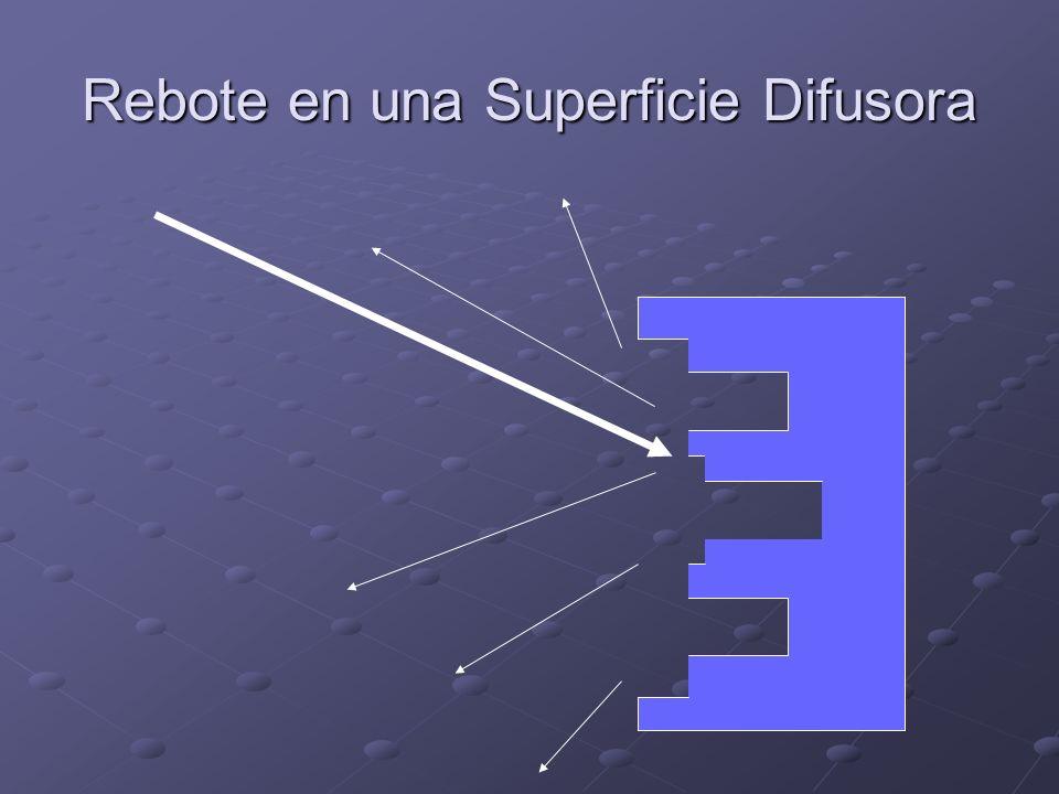 Rebote en una Superficie Difusora