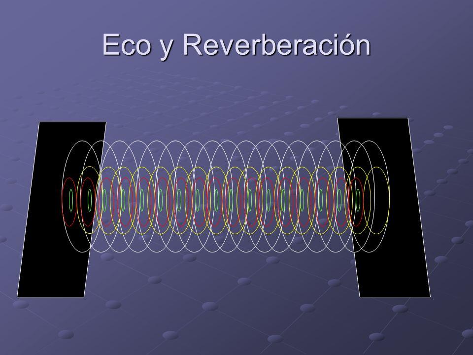 Eco y Reverberación