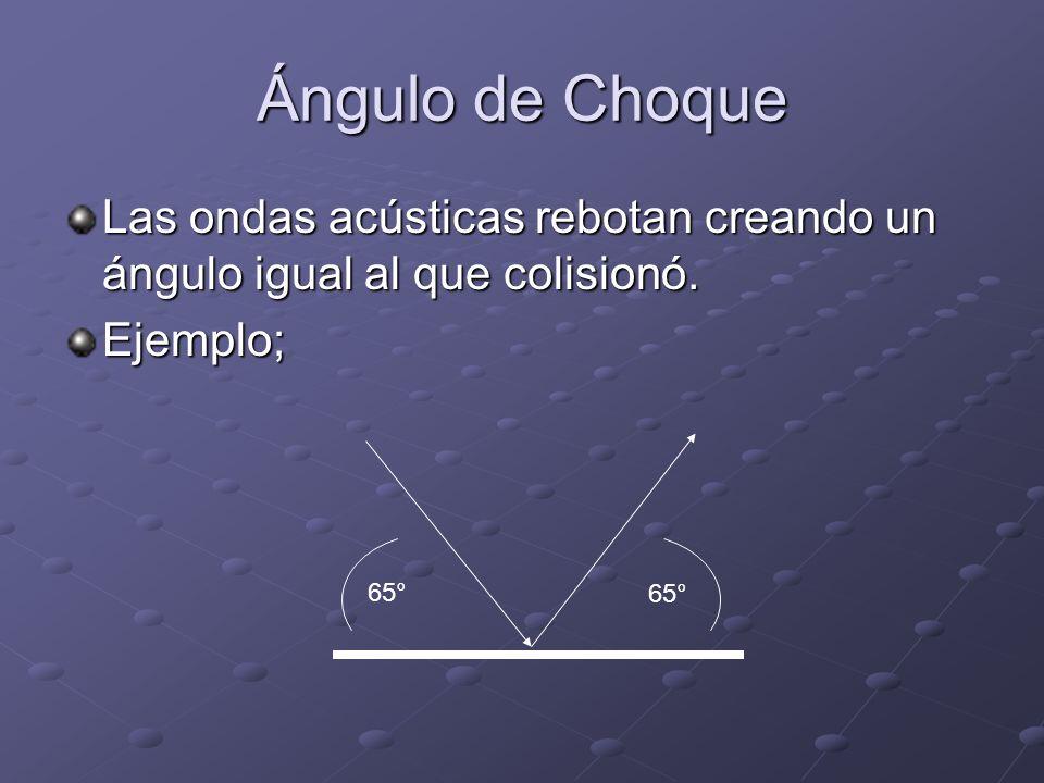 Ángulo de Choque Las ondas acústicas rebotan creando un ángulo igual al que colisionó. Ejemplo; 65°