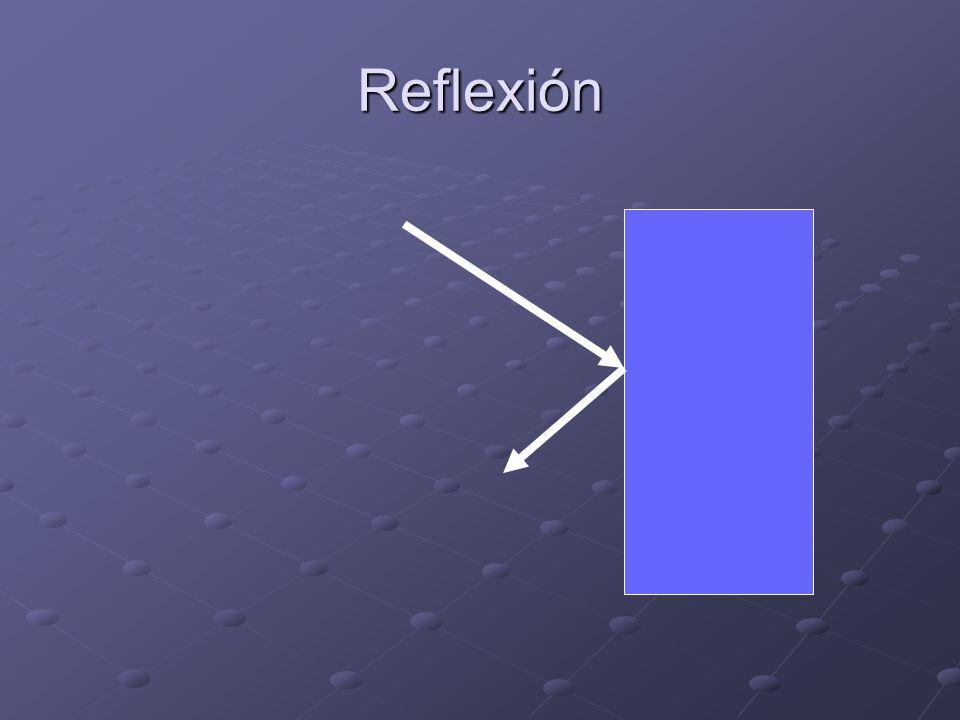 Absorción Cuando una onda se propaga y en su recorrido debe cambiar medio, puede ocurrir que parte de ella se refleje y otra parte continúe recorrido en el otro medio.