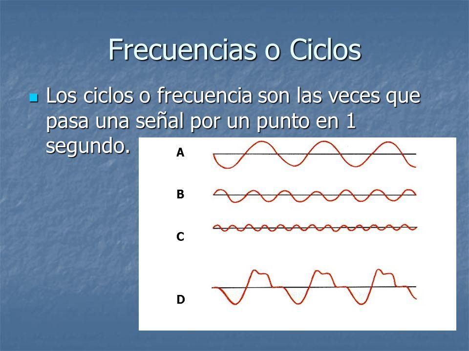 Los ciclos o frecuencia son las veces que pasa una señal por un punto en 1 segundo. Los ciclos o frecuencia son las veces que pasa una señal por un pu