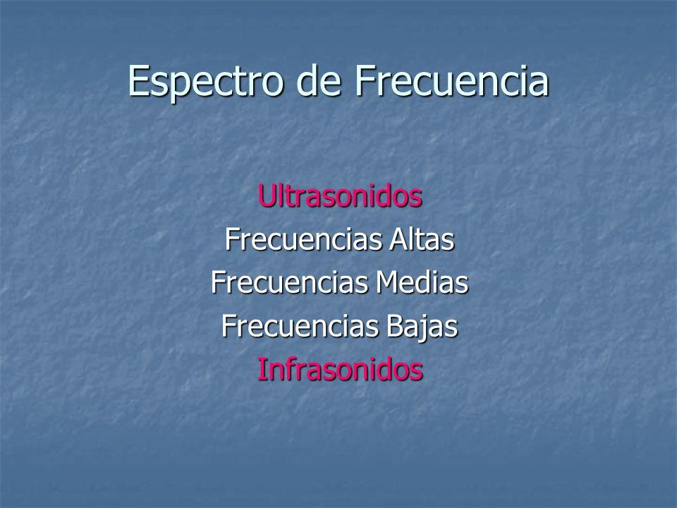 Espectro de Frecuencia Ultrasonidos Frecuencias Altas Frecuencias Medias Frecuencias Bajas Infrasonidos