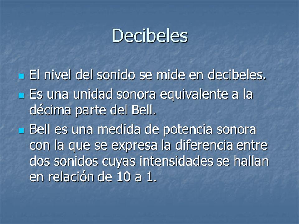 110 decibeles: motosierra; la exposición regular de más de un minuto puede causar una sordera permanente.