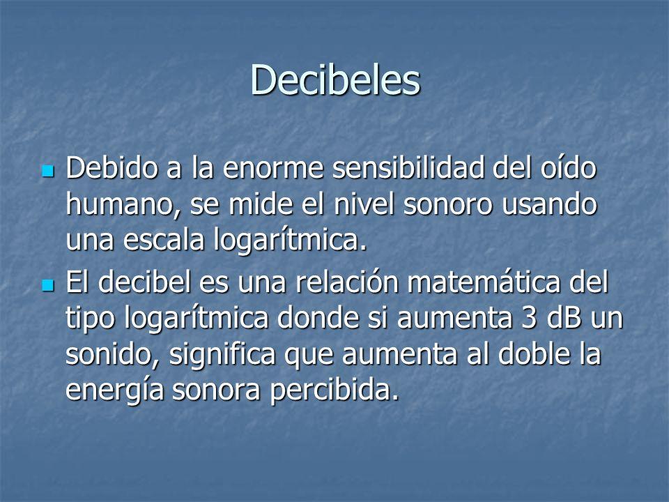 Escala en dB y en dB SPL dB dB SPL 1020 3230 10040 31650 1,00060 10,00080 316,200110 1,000,000120