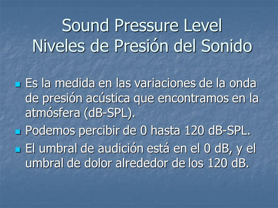 Sound Pressure Level Niveles de Presión del Sonido Es la medida en las variaciones de la onda de presión acústica que encontramos en la atmósfera (dB-