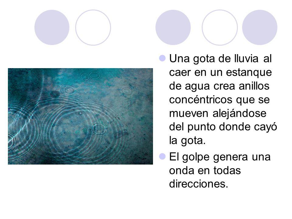 Una gota de lluvia al caer en un estanque de agua crea anillos concéntricos que se mueven alejándose del punto donde cayó la gota. El golpe genera una