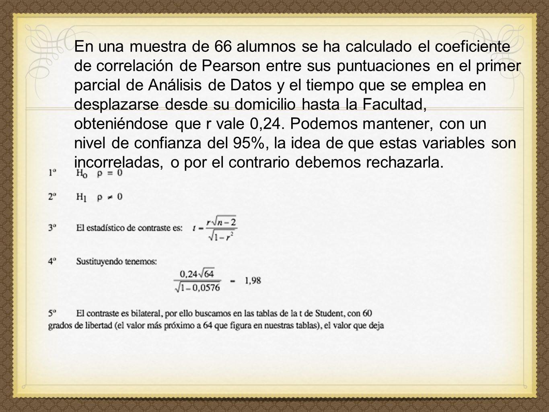 En una muestra de 66 alumnos se ha calculado el coeficiente de correlación de Pearson entre sus puntuaciones en el primer parcial de Análisis de Datos
