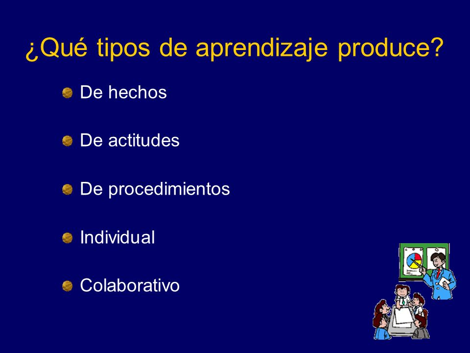 ¿Qué tipos de aprendizaje produce? De hechos De actitudes De procedimientos Individual Colaborativo