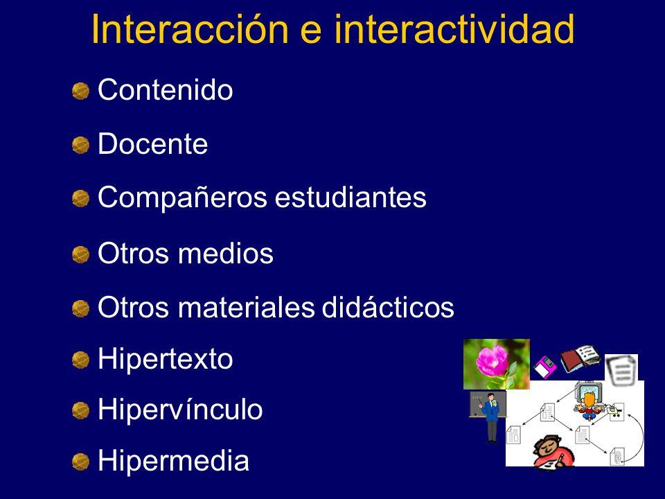 Interacción e interactividad Contenido Docente Compañeros estudiantes Otros medios Otros materiales didácticos Hipertexto Hipervínculo Hipermedia
