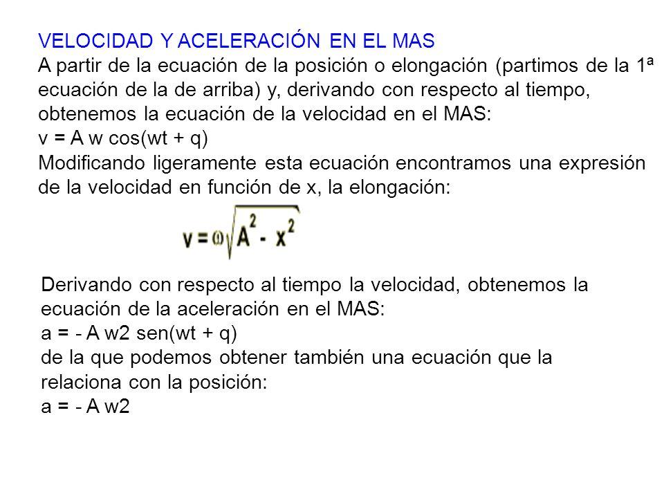 Con las expresiones de la velocidad y de la aceleración podemos calcular fácilmente los valores máximos de ambas y los puntos de la trayectoria donde se dan estos valores.