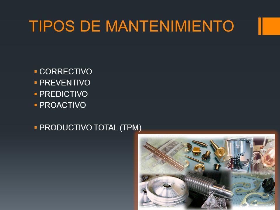 TIPOS DE MANTENIMIENTO CORRECTIVO PREVENTIVO PREDICTIVO PROACTIVO PRODUCTIVO TOTAL (TPM)