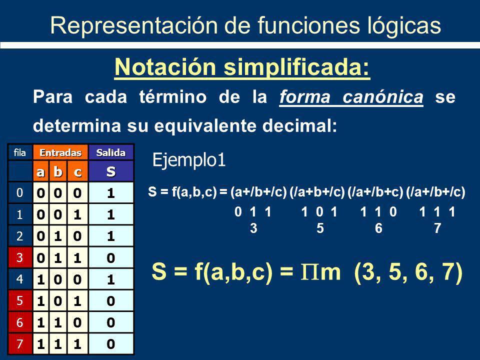 Representación de funciones lógicas Para cada término de la forma canónica se determina su equivalente decimal: Notación simplificada: filaEntradasSal