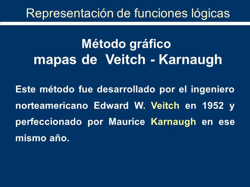Este método fue desarrollado por el ingeniero norteamericano Edward W. Veitch en 1952 y perfeccionado por Maurice Karnaugh en ese mismo año. Método gr