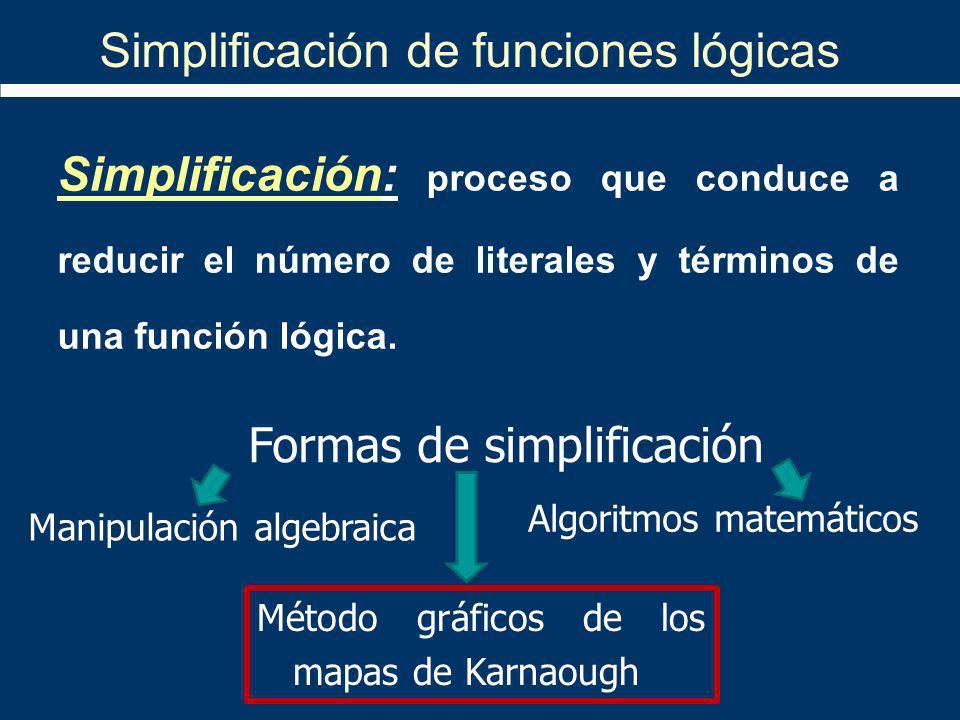 Simplificación: proceso que conduce a reducir el número de literales y términos de una función lógica. Simplificación de funciones lógicas Manipulació