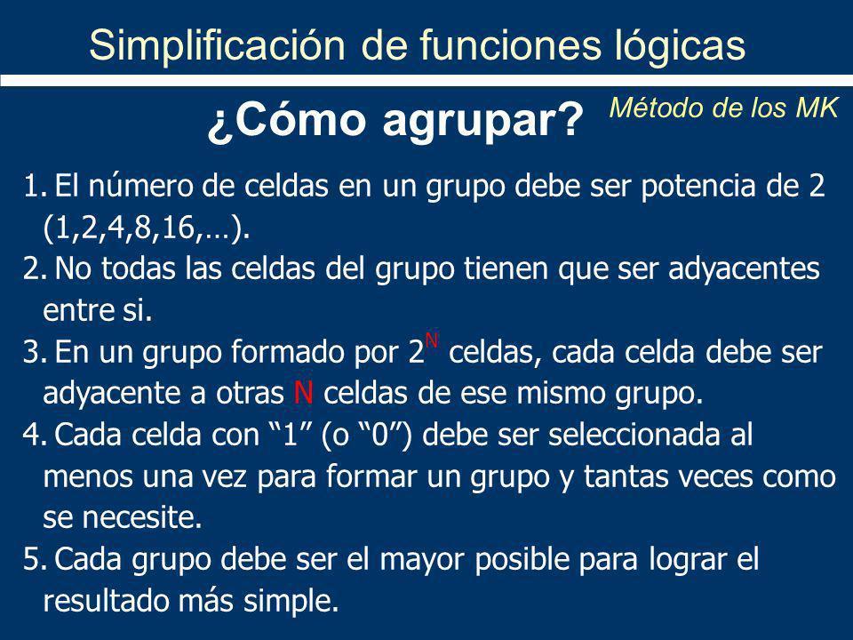 Simplificación de funciones lógicas ¿Cómo agrupar? 1.El número de celdas en un grupo debe ser potencia de 2 (1,2,4,8,16,…). 2.No todas las celdas del