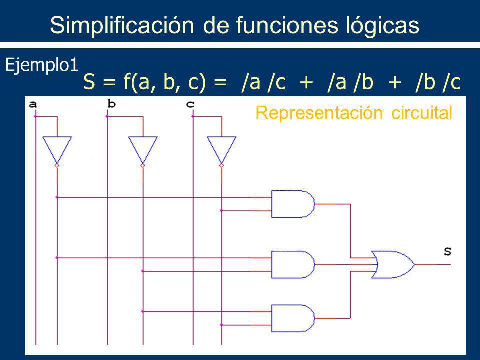 S = f(a, b, c) = /a /c + /a /b + /b /c Simplificación de funciones lógicas Representación circuital Ejemplo1
