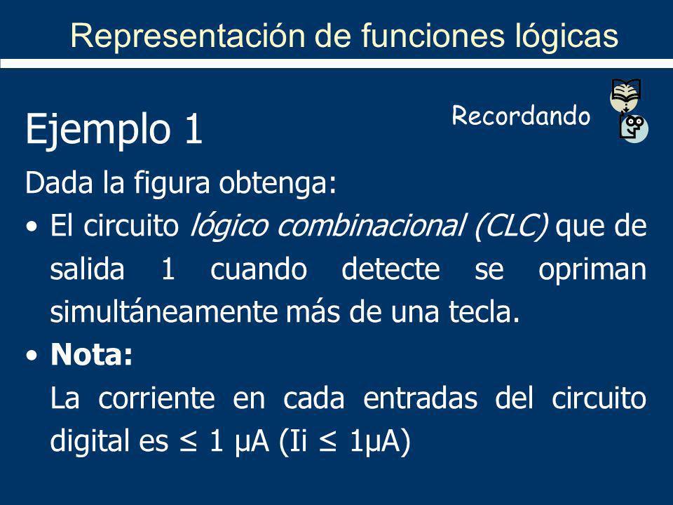 Representación de funciones lógicas Ejemplo 1 Dada la figura obtenga: El circuito lógico combinacional (CLC) que de salida 1 cuando detecte se opriman
