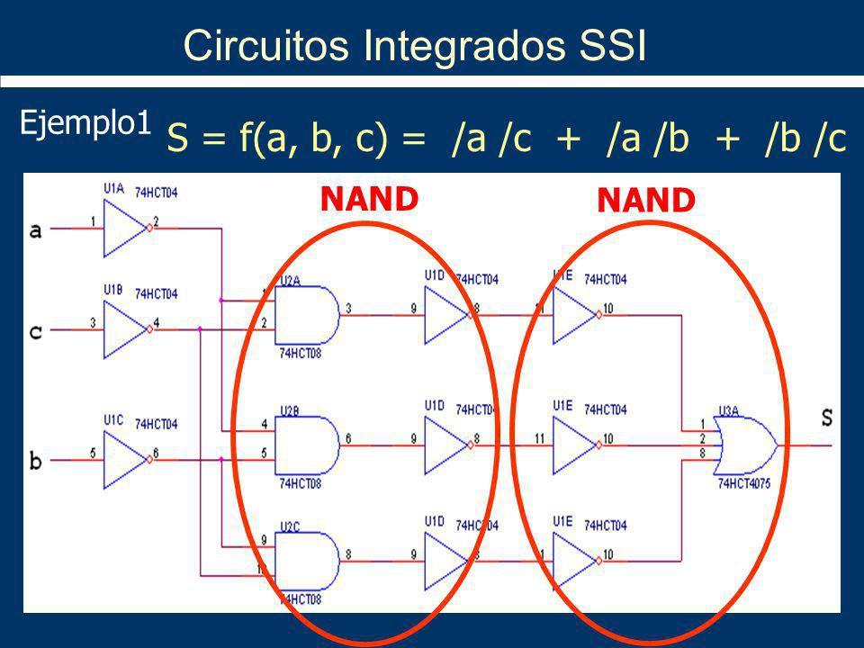 Circuitos Integrados SSI S = f(a, b, c) = /a /c + /a /b + /b /c Ejemplo1 NAND