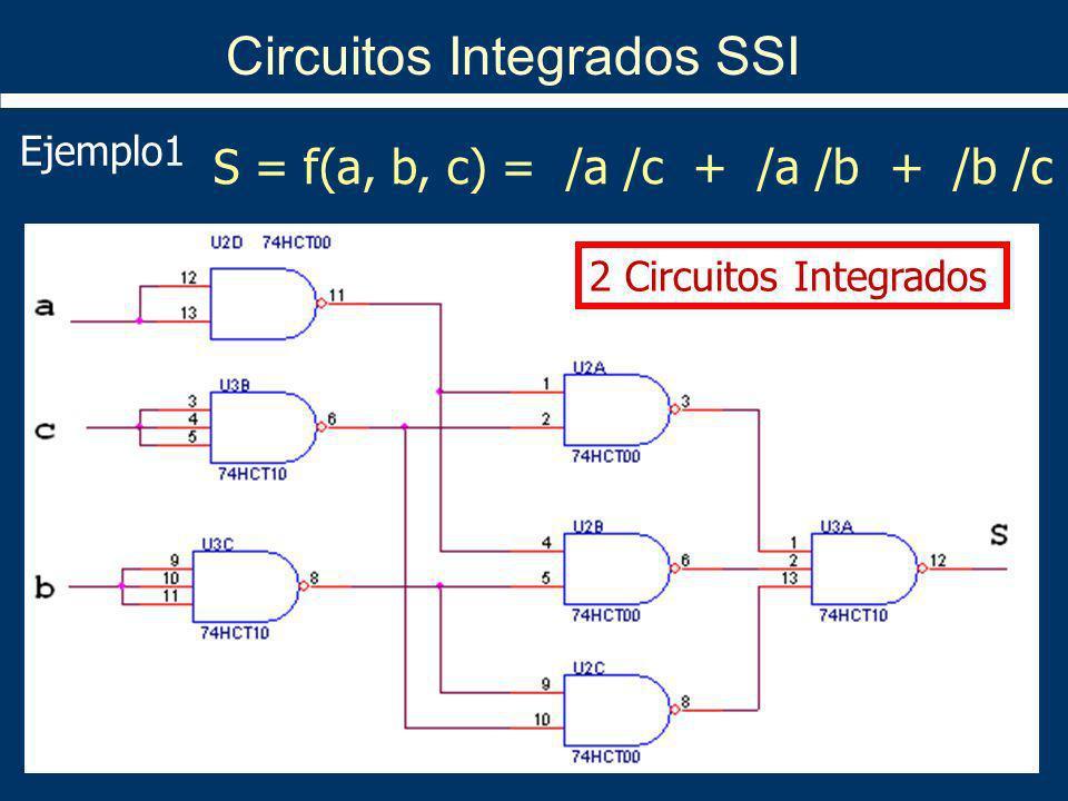 Circuitos Integrados SSI 2 Circuitos Integrados S = f(a, b, c) = /a /c + /a /b + /b /c Ejemplo1