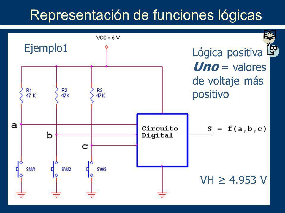 Representación de funciones lógicas Lógica positiva Uno = valores de voltaje más positivo VH 4.953 V Ejemplo1