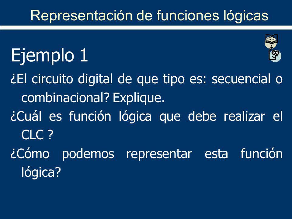 Representación de funciones lógicas Ejemplo 1 ¿El circuito digital de que tipo es: secuencial o combinacional? Explique. ¿Cuál es función lógica que d