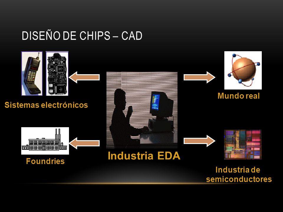 DISEÑO DE CHIPS – CAD Industria EDA Sistemas electrónicos Foundries Mundo real Industria de semiconductores