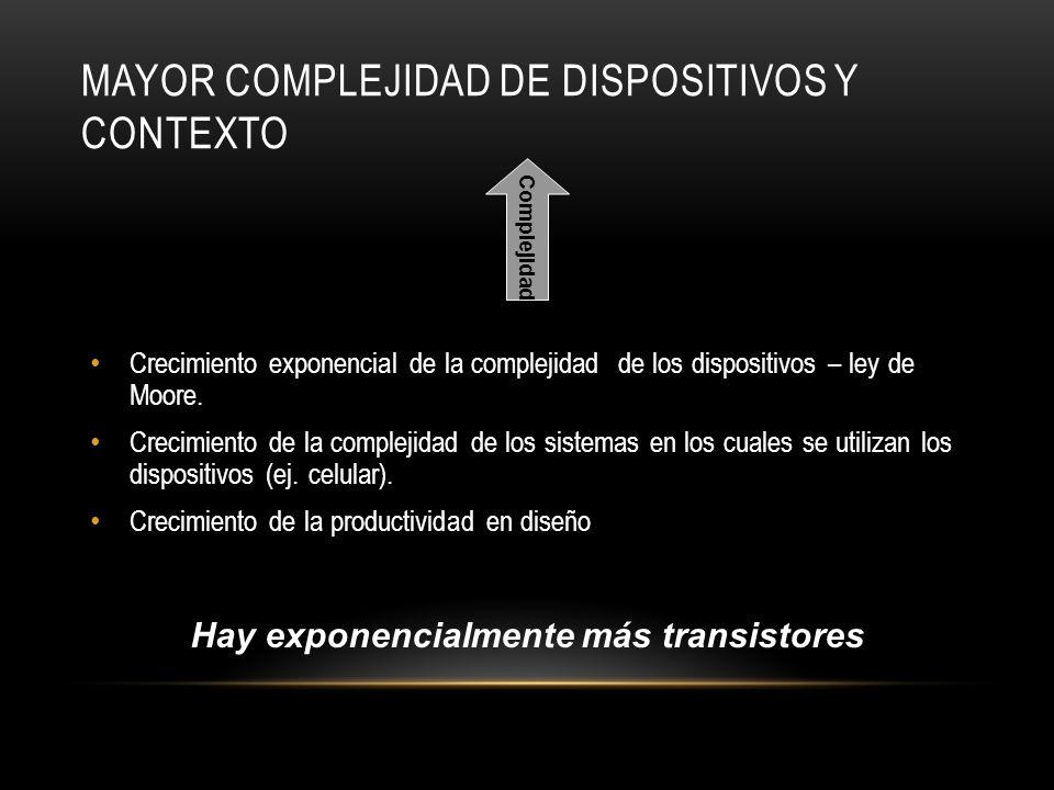 MAYOR COMPLEJIDAD DE DISPOSITIVOS Y CONTEXTO Crecimiento exponencial de la complejidad de los dispositivos – ley de Moore. Crecimiento de la complejid
