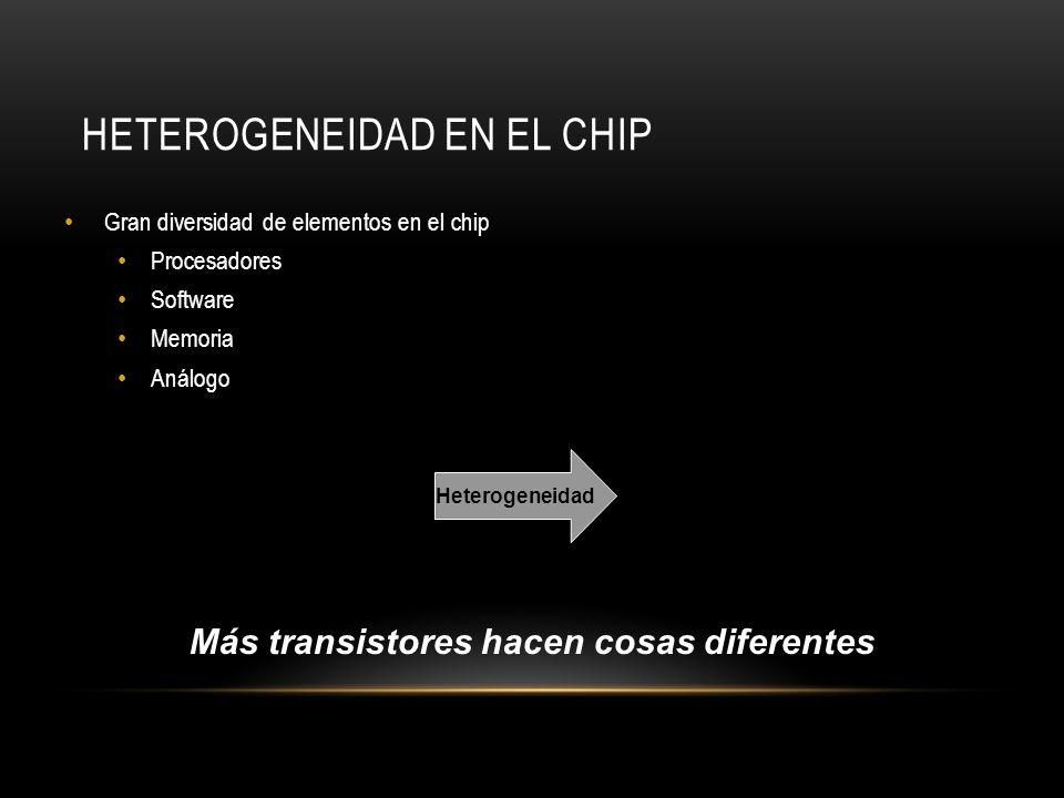 HETEROGENEIDAD EN EL CHIP Gran diversidad de elementos en el chip Procesadores Software Memoria Análogo Más transistores hacen cosas diferentes Hetero