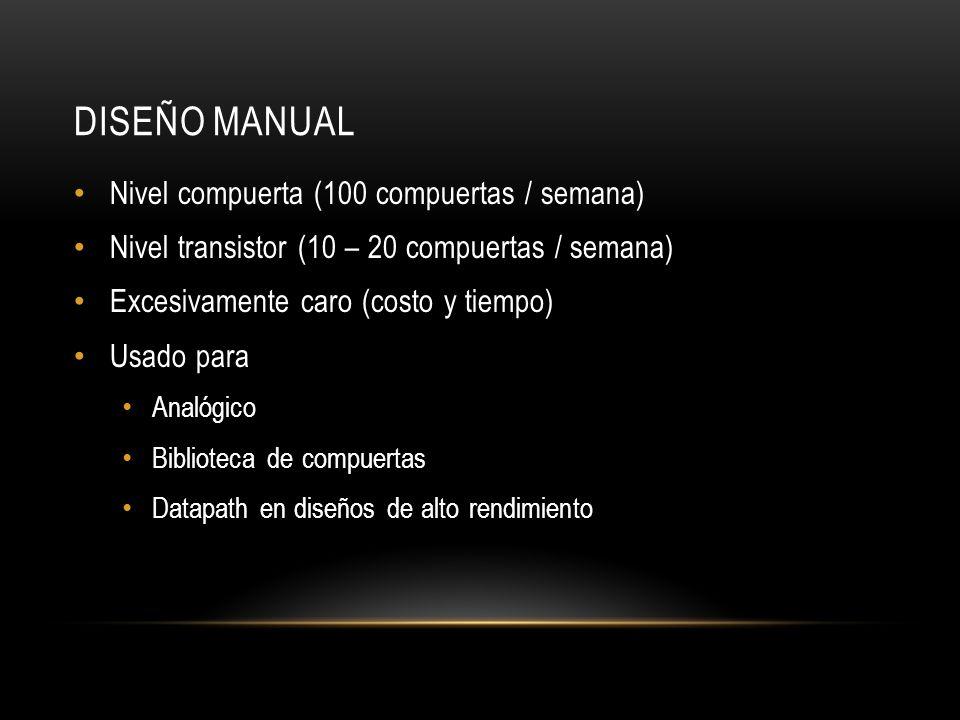 DISEÑO MANUAL Nivel compuerta (100 compuertas / semana) Nivel transistor (10 – 20 compuertas / semana) Excesivamente caro (costo y tiempo) Usado para