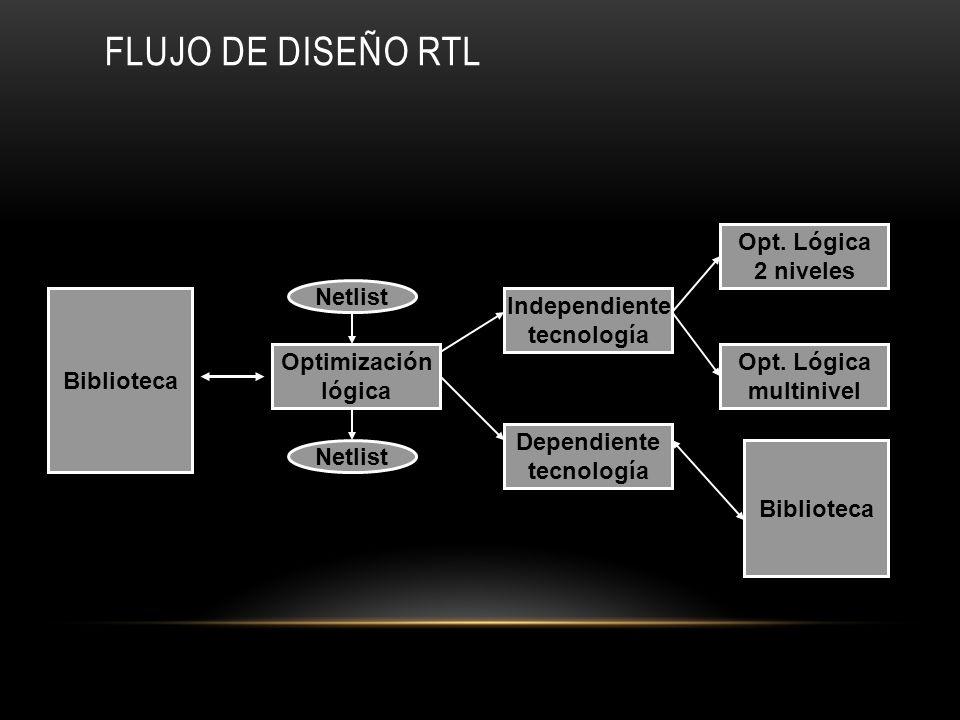 FLUJO DE DISEÑO RTL Netlist Biblioteca Optimización lógica Independiente tecnología Dependiente tecnología Opt. Lógica 2 niveles Opt. Lógica multinive